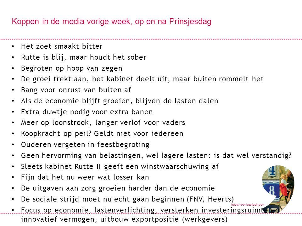 basis voor beslissingen Koppen in de media vorige week, op en na Prinsjesdag Het zoet smaakt bitter Rutte is blij, maar houdt het sober Begroten op ho