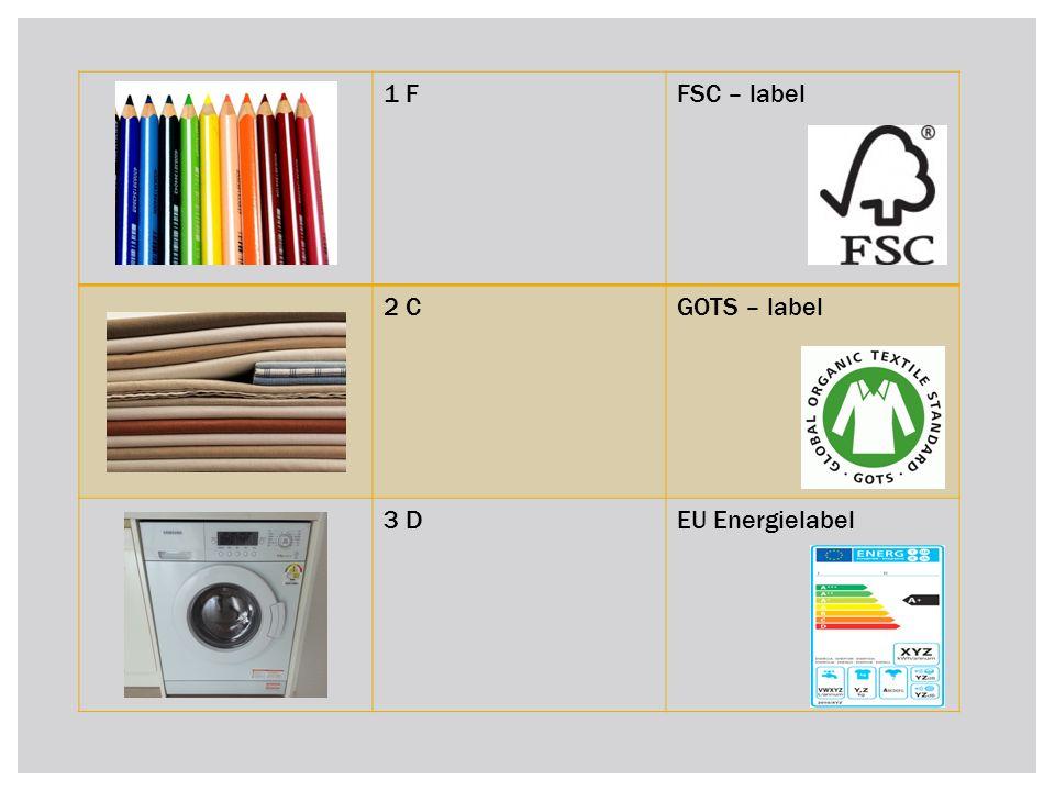 1 FFSC – label 2 CGOTS – label 3 DEU Energielabel