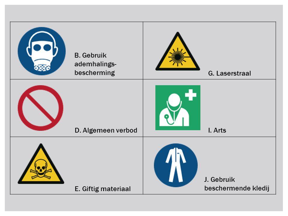 B. Gebruik ademhalings- bescherming D. Algemeen verbod E. Giftig materiaal G. Laserstraal I. Arts J. Gebruik beschermende kledij