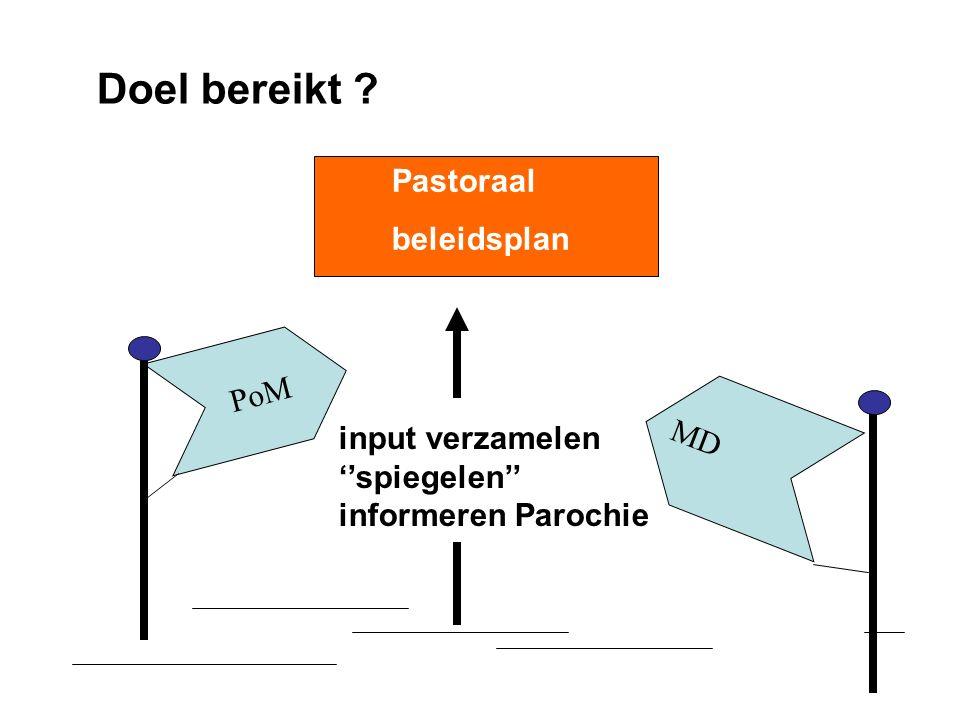 Doel bereikt PoM MD Pastoraal beleidsplan input verzamelen ''spiegelen'' informeren Parochie