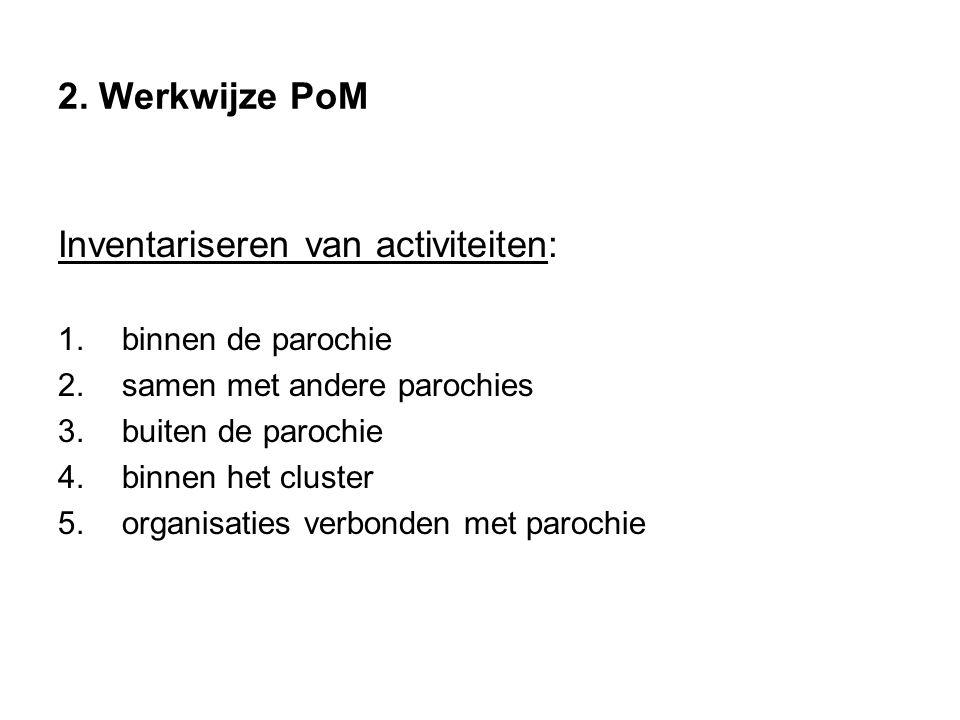 2. Werkwijze PoM Inventariseren van activiteiten: 1.binnen de parochie 2.samen met andere parochies 3.buiten de parochie 4.binnen het cluster 5.organi