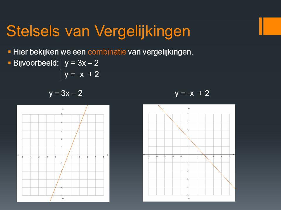 Stelsels van Vergelijkingen  Hier bekijken we een combinatie van vergelijkingen.  Bijvoorbeeld: y = 3x – 2 y = -x + 2 y = 3x – 2y = -x + 2
