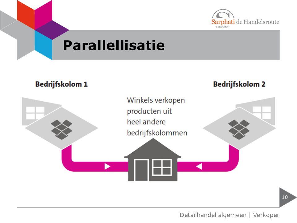 Parallellisatie 10 Detailhandel algemeen | Verkoper