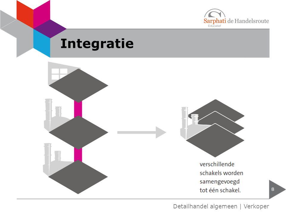 Integratie 8 Detailhandel algemeen | Verkoper
