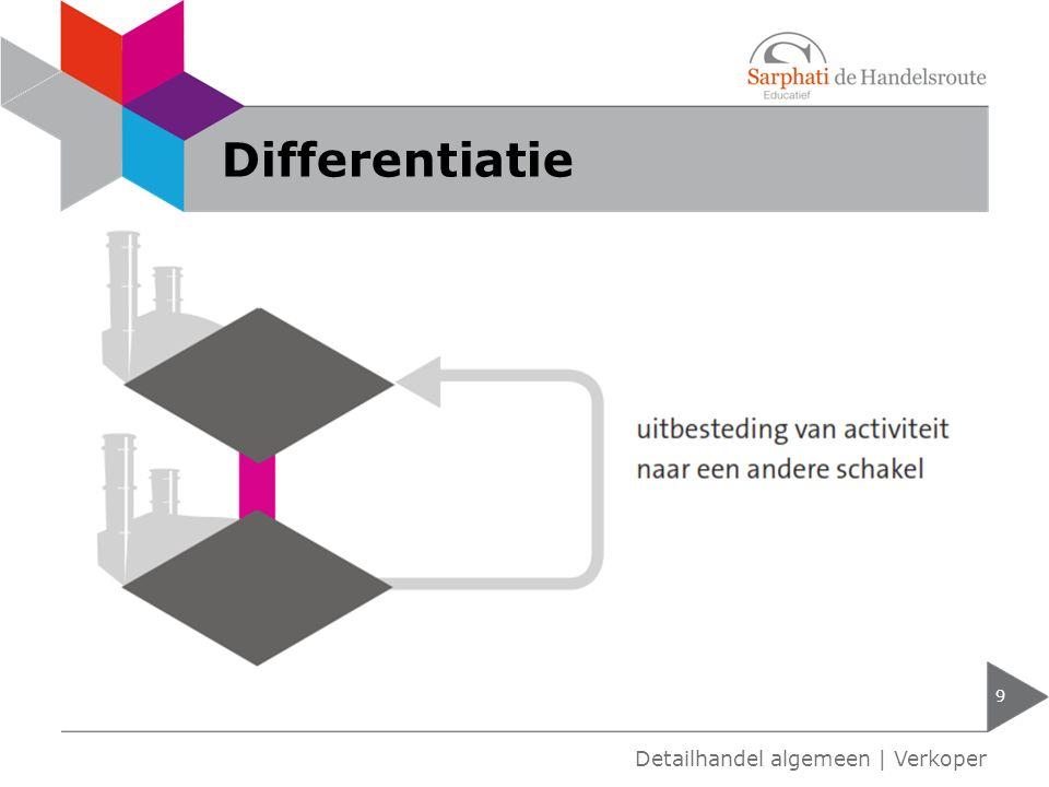 Differentiatie 9 Detailhandel algemeen | Verkoper