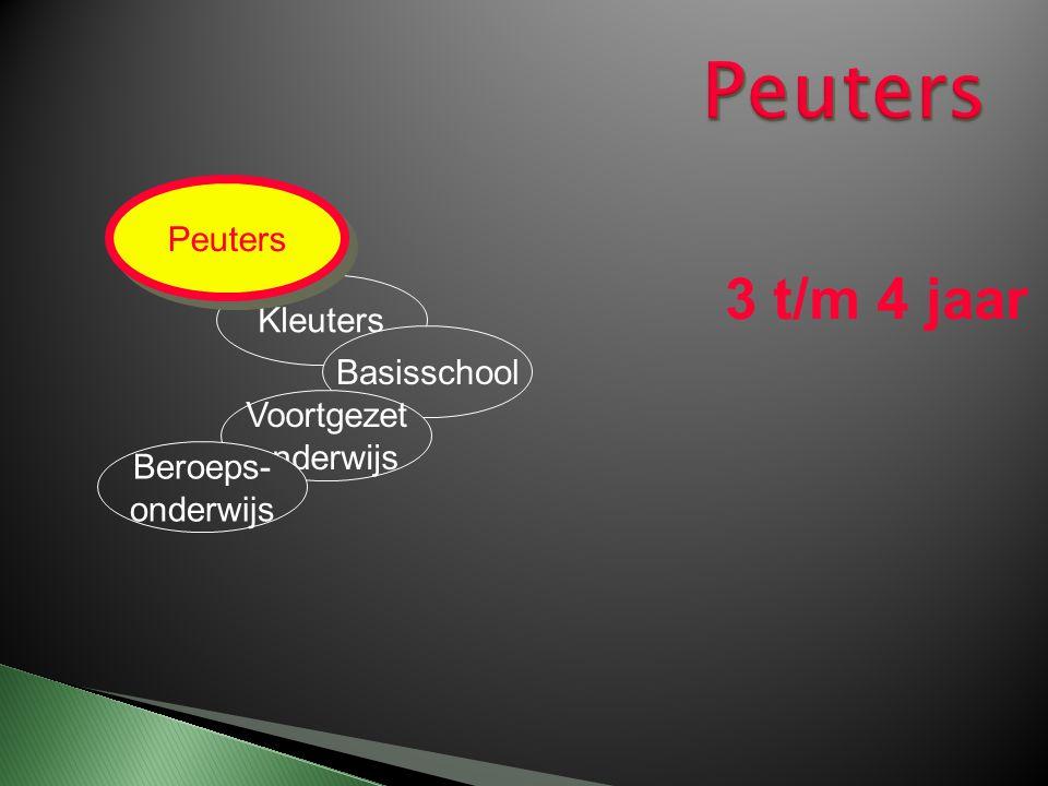 Peuters Basisschool Voortgezet onderwijs Beroeps- onderwijs 5 t/m 6 jaar Kleuters