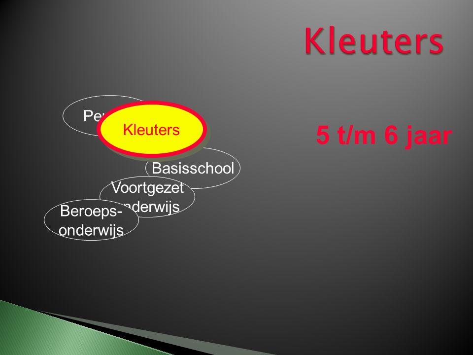 Peuters Kleuters Voortgezet onderwijs Beroeps- onderwijs 7 t/m 12 jaar Basisschool