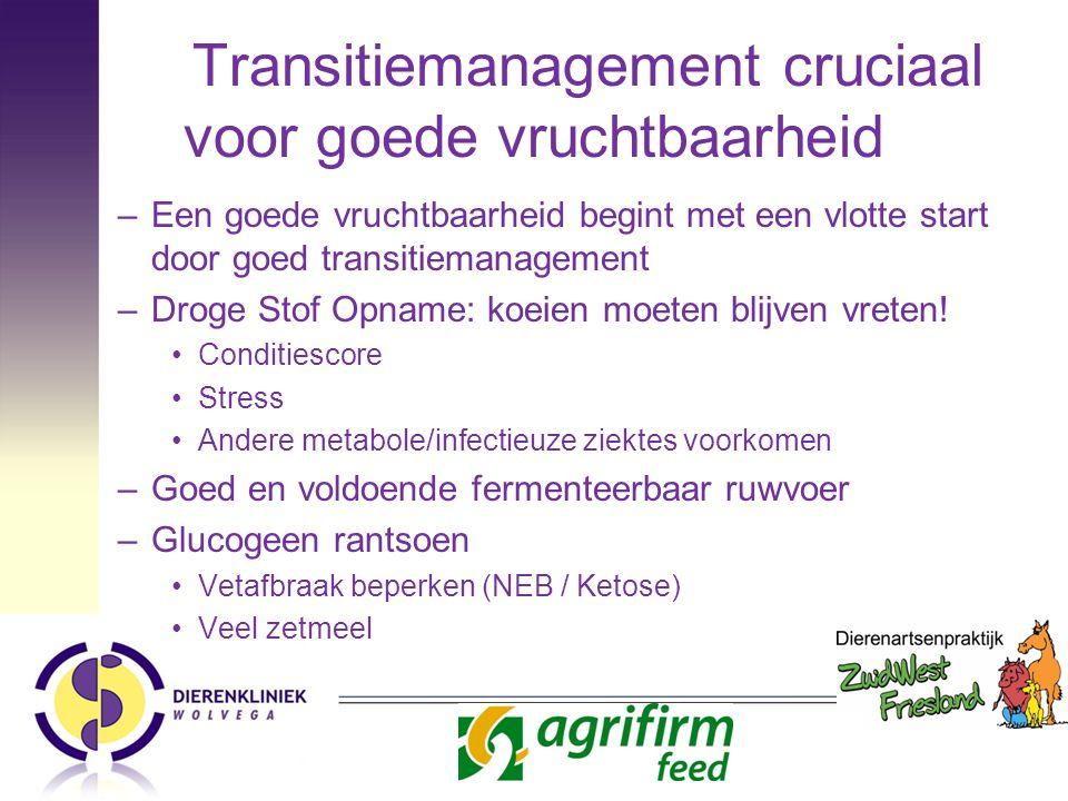 Transitiemanagement cruciaal voor goede vruchtbaarheid –Een goede vruchtbaarheid begint met een vlotte start door goed transitiemanagement –Droge Stof
