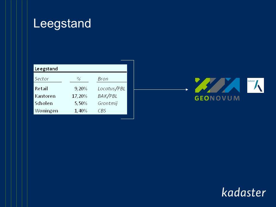 Ontwikkelingen: -Telewerken (↓ m 2 /fte) -Robotisering -Flexwerken / ZZP -Web winkelen -Krimp -Multifunctionele accom.