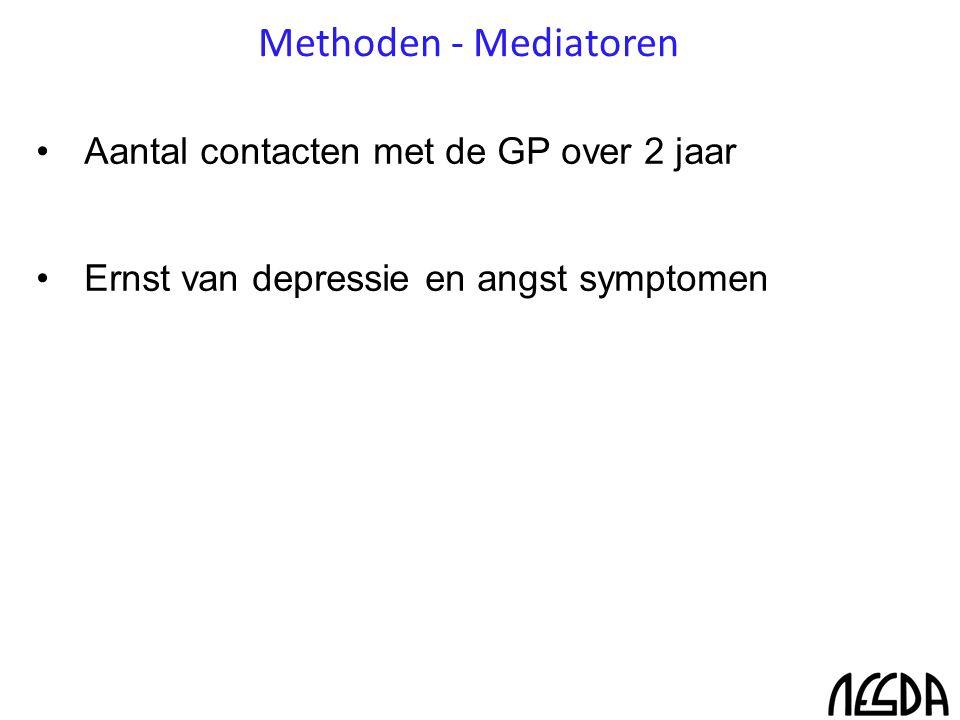 Aantal contacten met de GP over 2 jaar Ernst van depressie en angst symptomen Methoden - Mediatoren