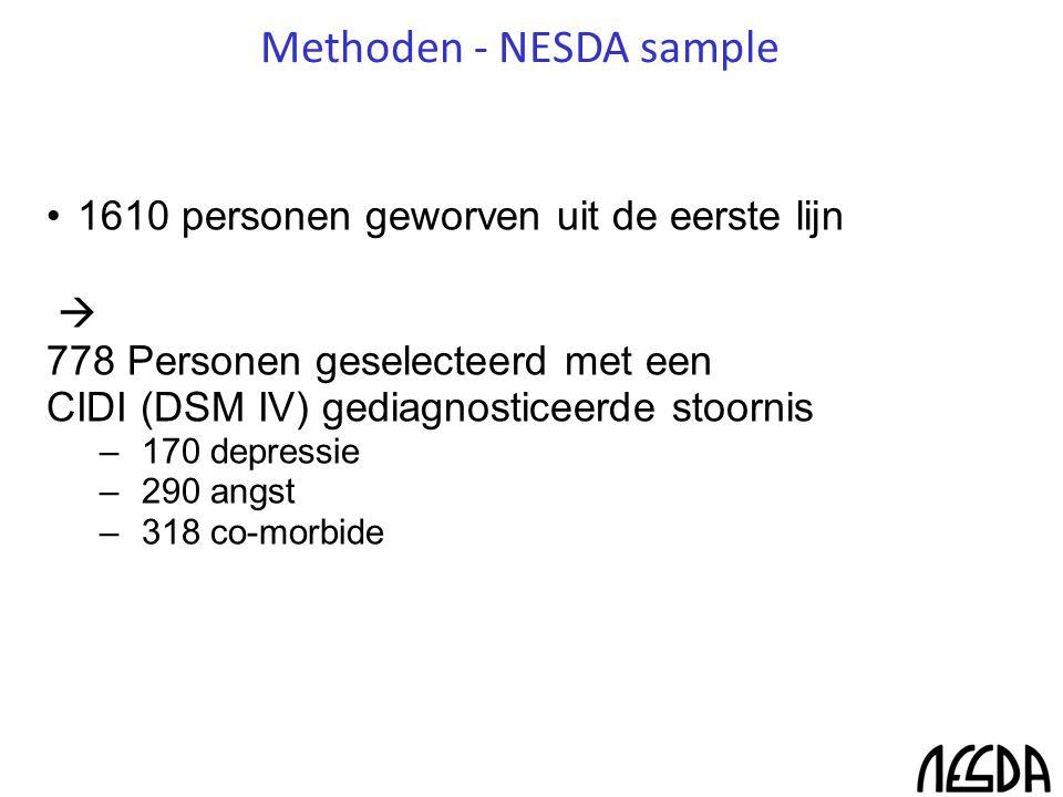 Vragen/Opmerkingen? www.nesda.nl m.gerrits@ggzingeest.nl Bedankt voor de aandacht!