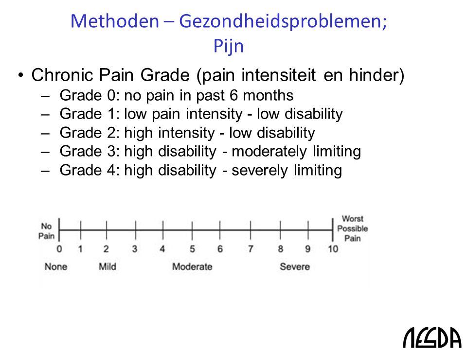 7 locaties Aantal locaties Duur van pijn Alleen indien CPG >=2 Methoden – Gezondheidsproblemen; Pijn