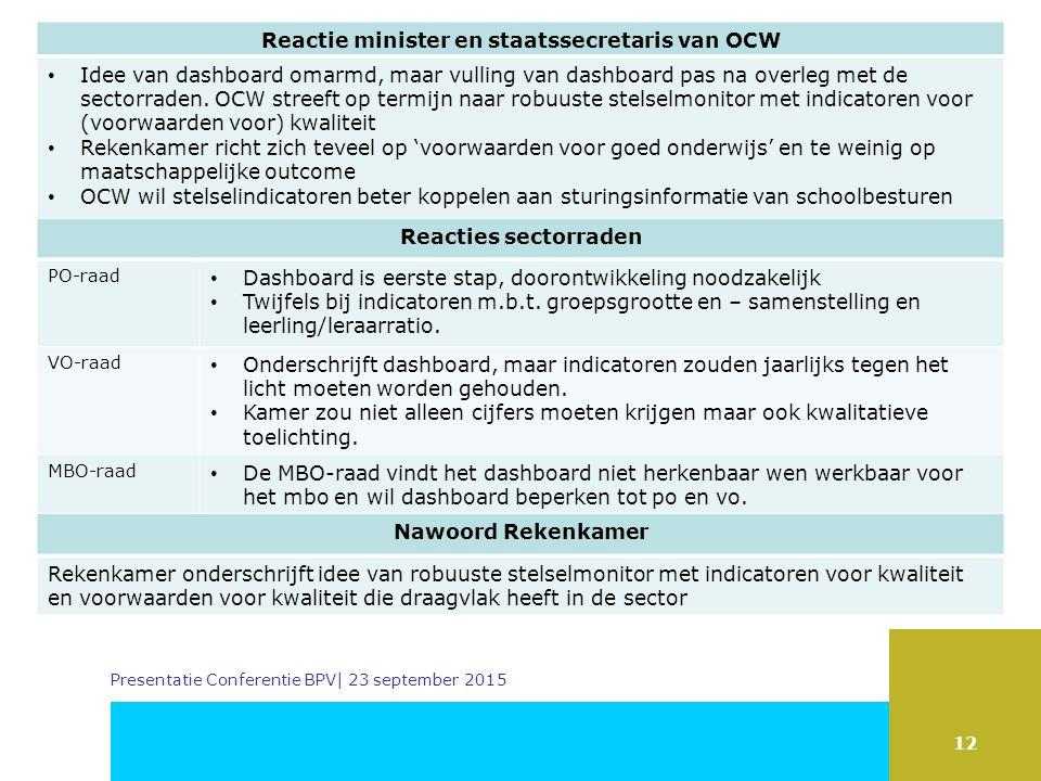 12 Reactie minister en staatssecretaris van OCW Idee van dashboard omarmd, maar vulling van dashboard pas na overleg met de sectorraden.