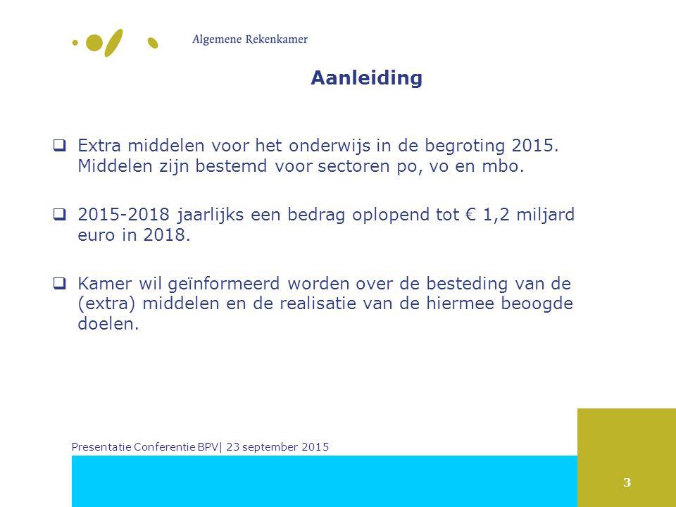3 Aanleiding Presentatie Conferentie BPV| 23 september 2015  Extra middelen voor het onderwijs in de begroting 2015.