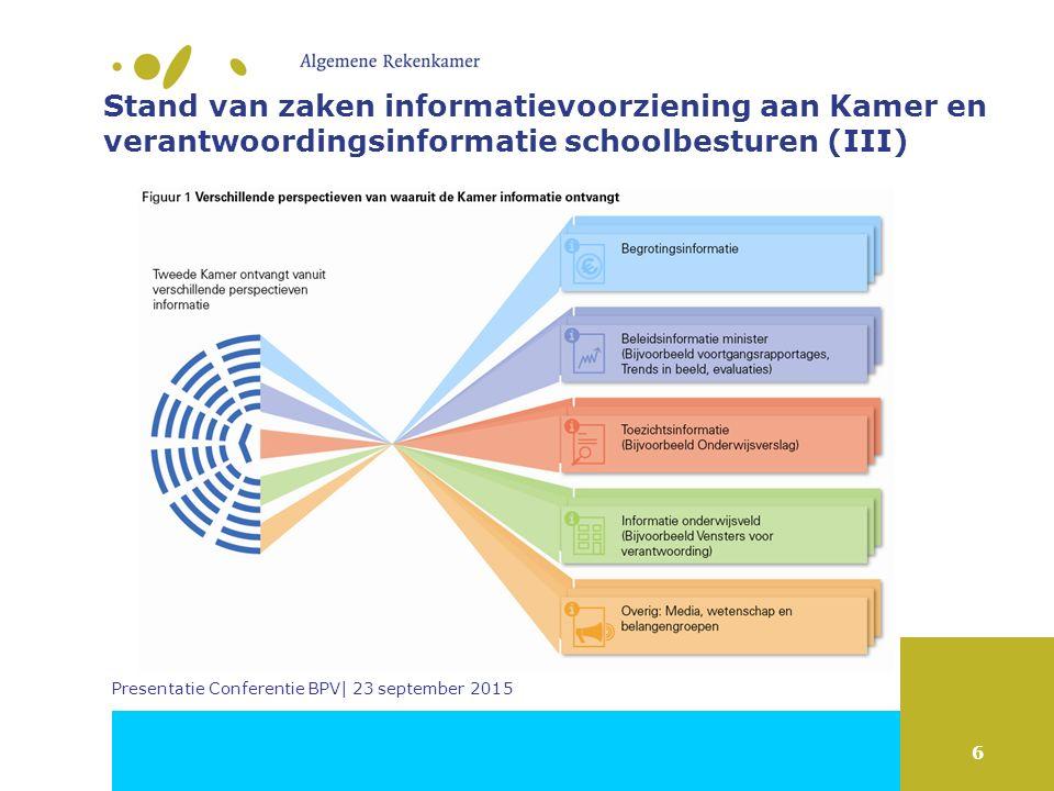 6 Stand van zaken informatievoorziening aan Kamer en verantwoordingsinformatie schoolbesturen (III) Presentatie Conferentie BPV| 23 september 2015