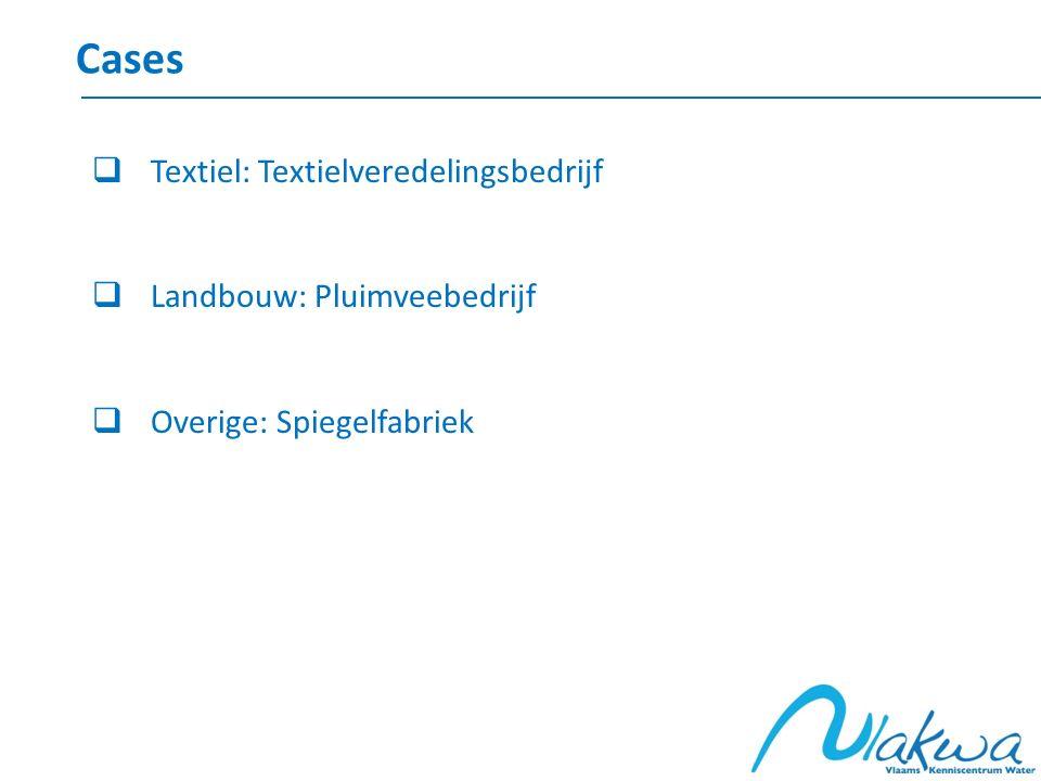 Cases  Textiel: Textielveredelingsbedrijf  Landbouw: Pluimveebedrijf  Overige: Spiegelfabriek