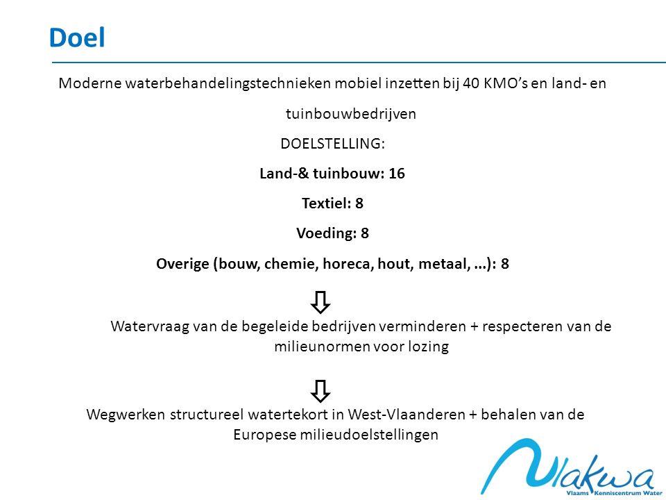 Doel Moderne waterbehandelingstechnieken mobiel inzetten bij 40 KMO's en land- en tuinbouwbedrijven DOELSTELLING: Land-& tuinbouw: 16 Textiel: 8 Voedi