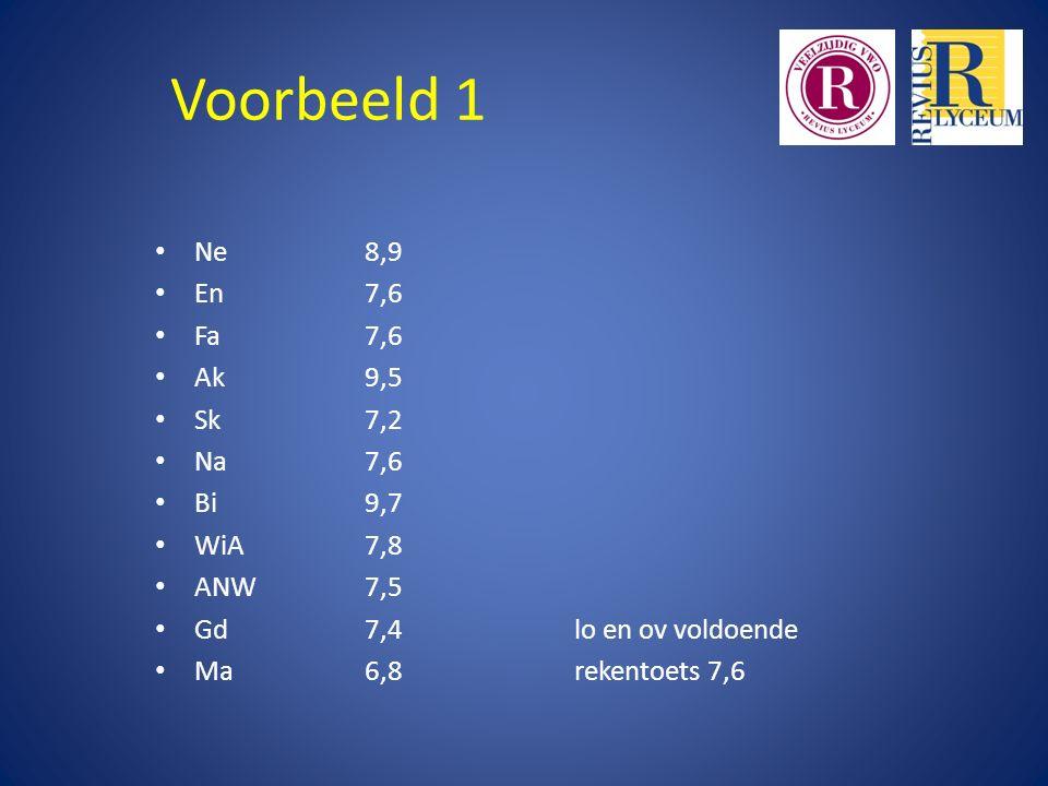 Voorbeeld 1 Ne8,9 En7,6 Fa7,6 Ak9,5 Sk7,2 Na7,6 Bi9,7 WiA7,8 ANW7,5 Gd7,4lo en ov voldoende Ma6,8rekentoets 7,6