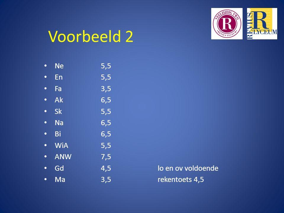 Voorbeeld 2 Ne5,5 En5,5 Fa3,5 Ak6,5 Sk5,5 Na6,5 Bi6,5 WiA5,5 ANW7,5 Gd4,5lo en ov voldoende Ma3,5rekentoets 4,5