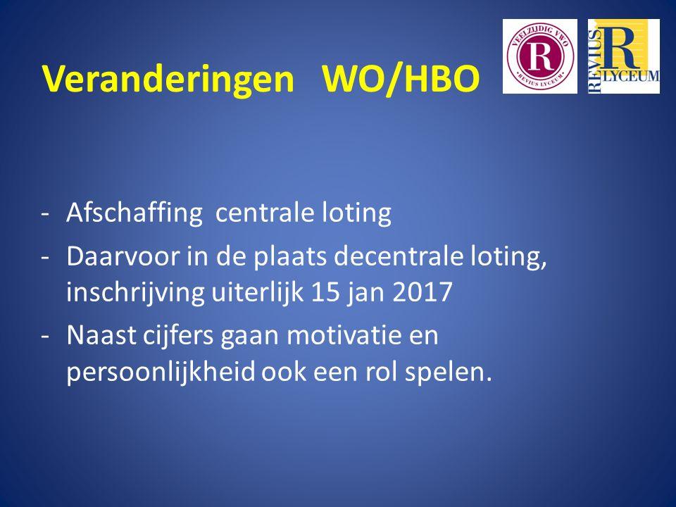 Veranderingen WO/HBO -Afschaffing centrale loting -Daarvoor in de plaats decentrale loting, inschrijving uiterlijk 15 jan 2017 -Naast cijfers gaan mot