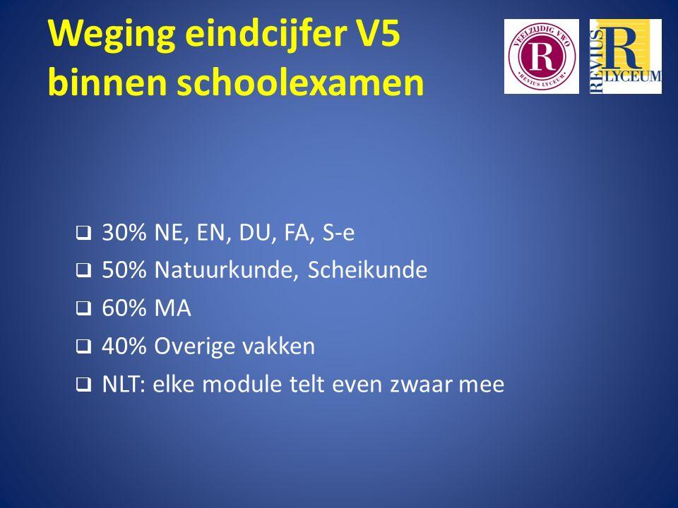 Weging eindcijfer V5 binnen schoolexamen  30% NE, EN, DU, FA, S-e  50% Natuurkunde, Scheikunde  60% MA  40% Overige vakken  NLT: elke module telt