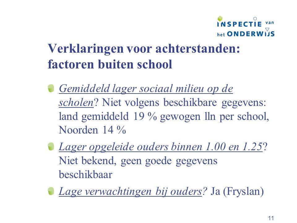 11 Verklaringen voor achterstanden: factoren buiten school Gemiddeld lager sociaal milieu op de scholen? Niet volgens beschikbare gegevens: land gemid