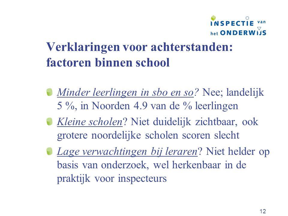 12 Verklaringen voor achterstanden: factoren binnen school Minder leerlingen in sbo en so? Nee; landelijk 5 %, in Noorden 4.9 van de % leerlingen Klei