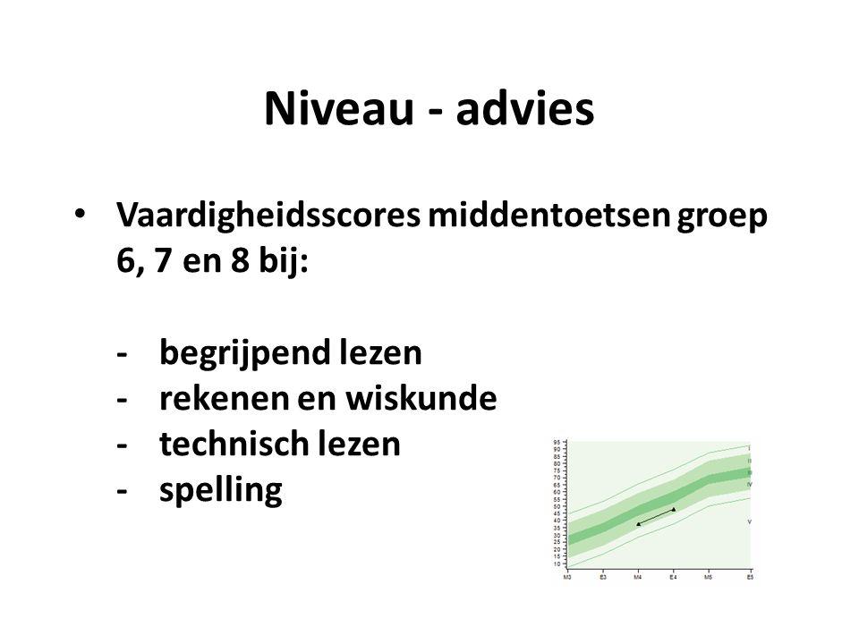 Niveau - advies Vaardigheidsscores middentoetsen groep 6, 7 en 8 bij: -begrijpend lezen -rekenen en wiskunde -technisch lezen -spelling