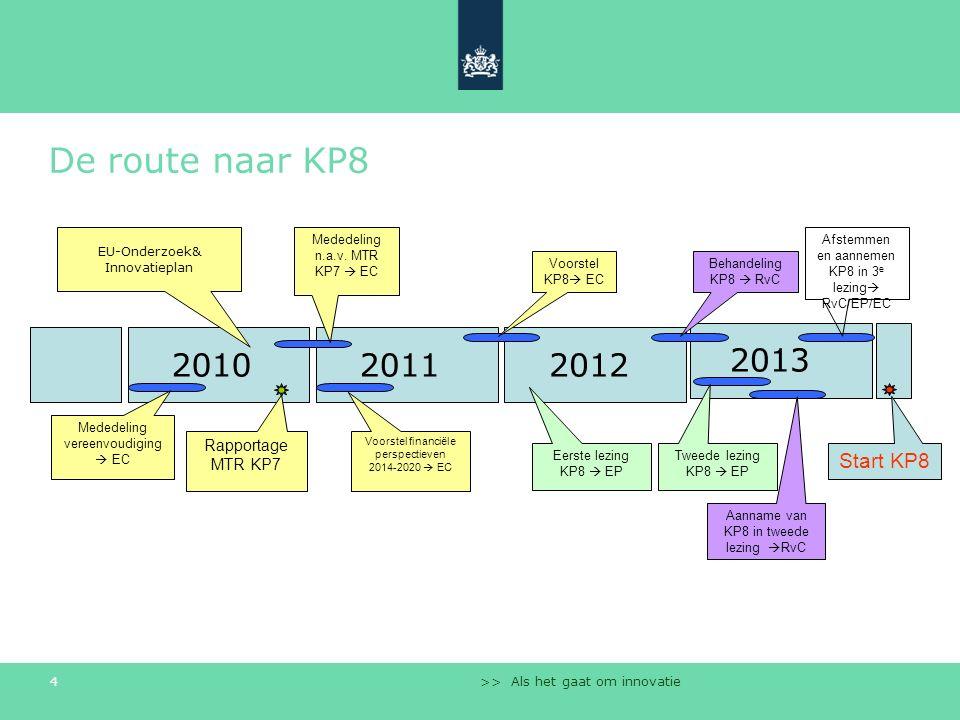 >> Als het gaat om innovatie 4 De route naar KP8 201020112012 Start KP8 Voorstel financiële perspectieven 2014-2020  EC Mededeling n.a.v. MTR KP7  E