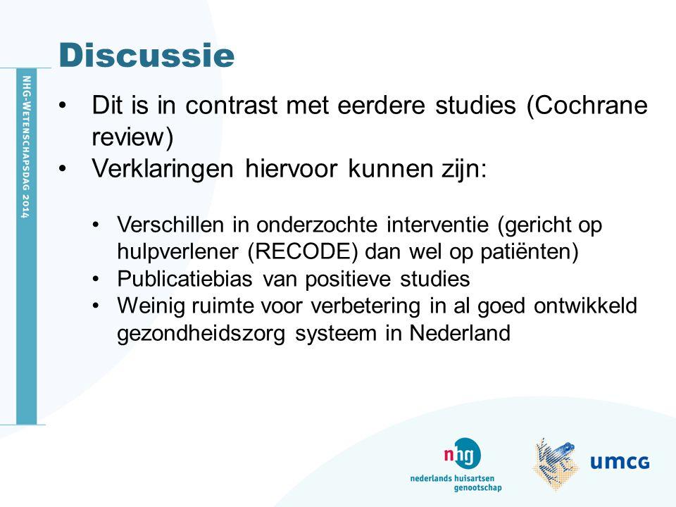 Discussie Dit is in contrast met eerdere studies (Cochrane review) Verklaringen hiervoor kunnen zijn: Verschillen in onderzochte interventie (gericht op hulpverlener (RECODE) dan wel op patiënten) Publicatiebias van positieve studies Weinig ruimte voor verbetering in al goed ontwikkeld gezondheidszorg systeem in Nederland