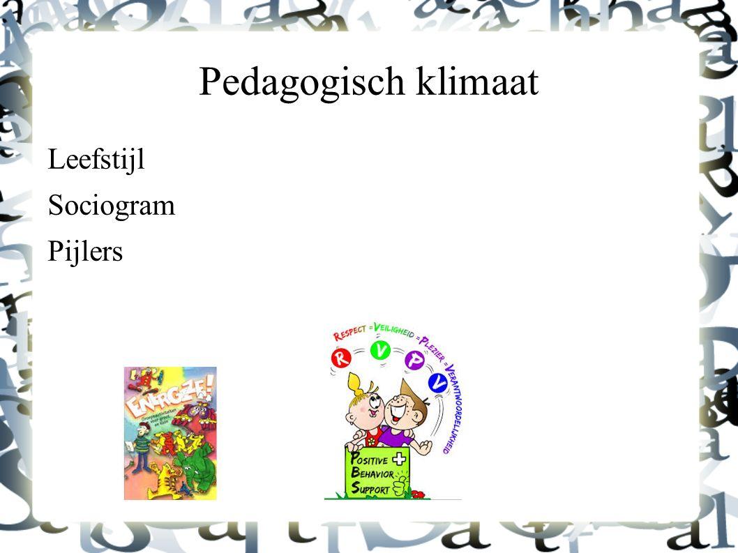 Pedagogisch klimaat Leefstijl Sociogram Pijlers