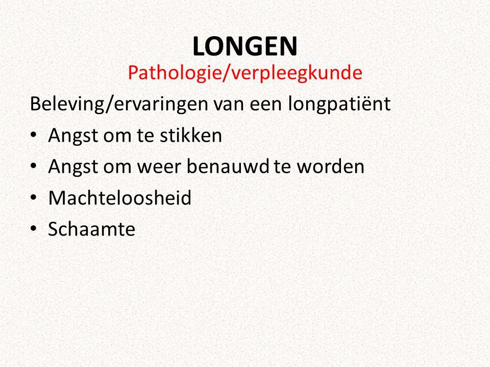 LONGEN Pathologie/verpleegkunde Beleving/ervaringen van een longpatiënt Angst om te stikken Angst om weer benauwd te worden Machteloosheid Schaamte