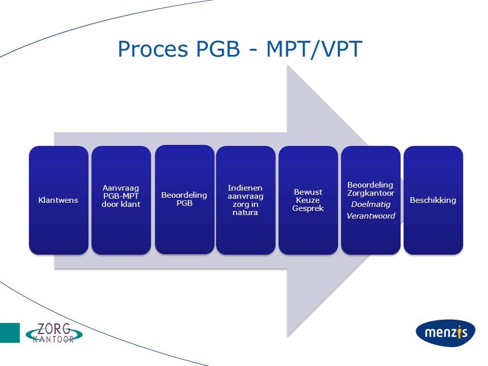 Proces PGB - MPT/VPT