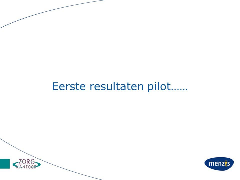 Eerste resultaten pilot……