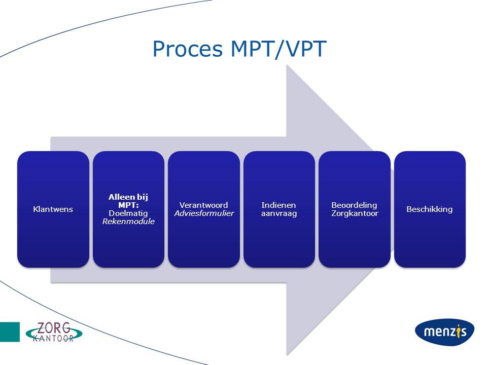 Proces MPT/VPT