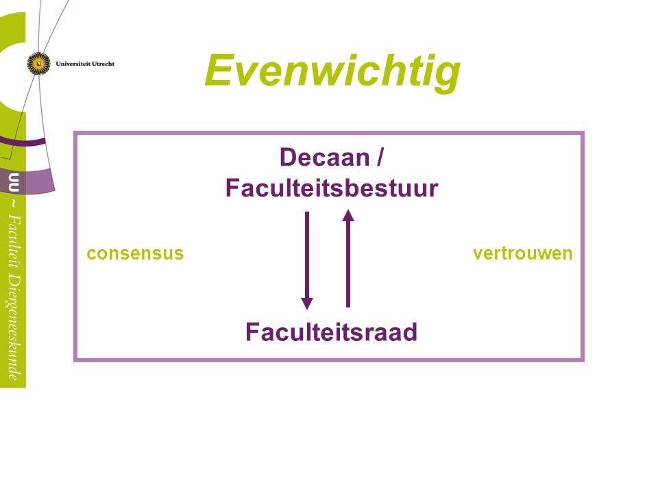 Evenwichtig Decaan / Faculteitsbestuur Faculteitsraad consensus vertrouwen