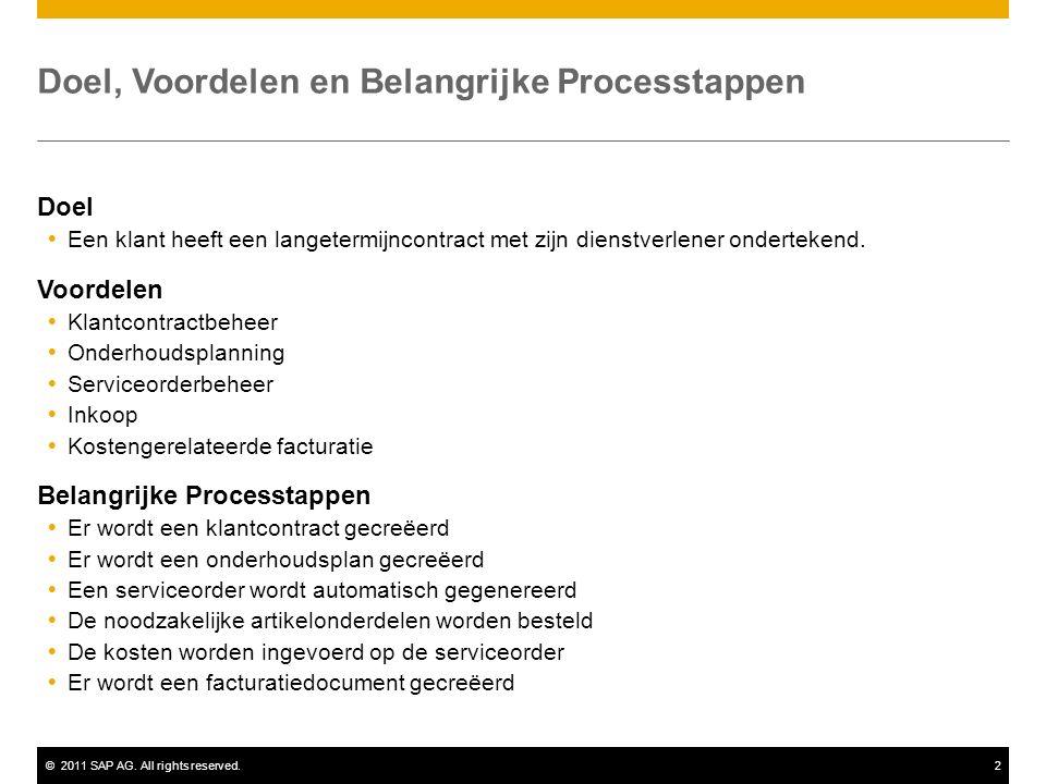 ©2011 SAP AG. All rights reserved.2 Doel, Voordelen en Belangrijke Processtappen Doel  Een klant heeft een langetermijncontract met zijn dienstverlen