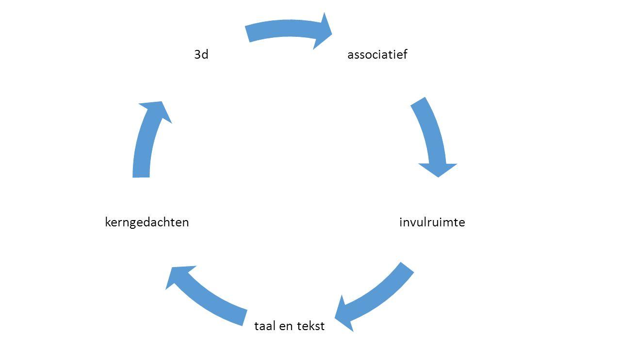 associatief invulruimte taal en tekst kerngedachten 3d
