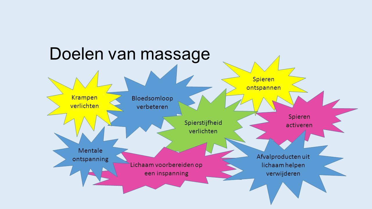 Doelen van massage Bloedsomloop verbeteren Spieren ontspannen Spierstijfheid verlichten Spieren activeren Krampen verlichten Lichaam voorbereiden op e