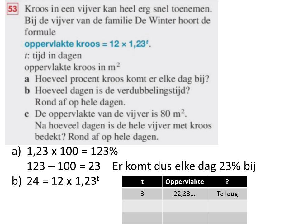 a)1,23 x 100 = 123% 123 – 100 = 23 Er komt dus elke dag 23% bij b)24 = 12 x 1,23 t tOppervlakte? 322,33…Te laag
