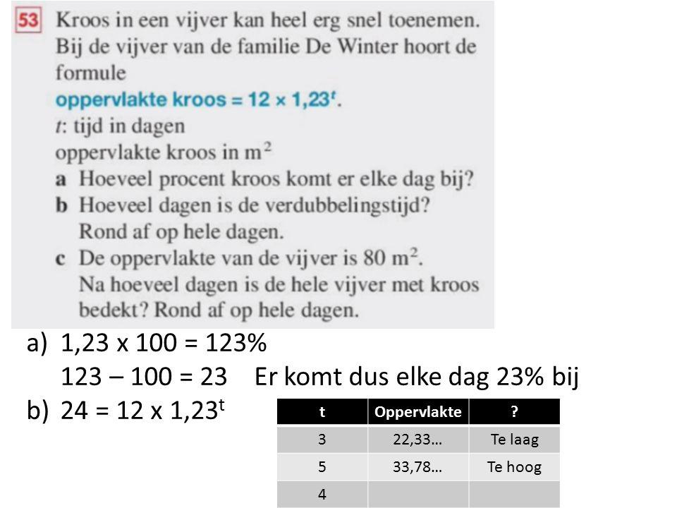 a)1,23 x 100 = 123% 123 – 100 = 23 Er komt dus elke dag 23% bij b)24 = 12 x 1,23 t tOppervlakte? 322,33…Te laag 533,78…Te hoog 4