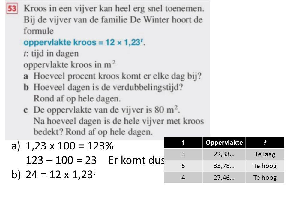 a)1,23 x 100 = 123% 123 – 100 = 23 Er komt dus elke dag 23% bij b)24 = 12 x 1,23 t tOppervlakte? 322,33…Te laag 533,78…Te hoog 427,46…Te hoog