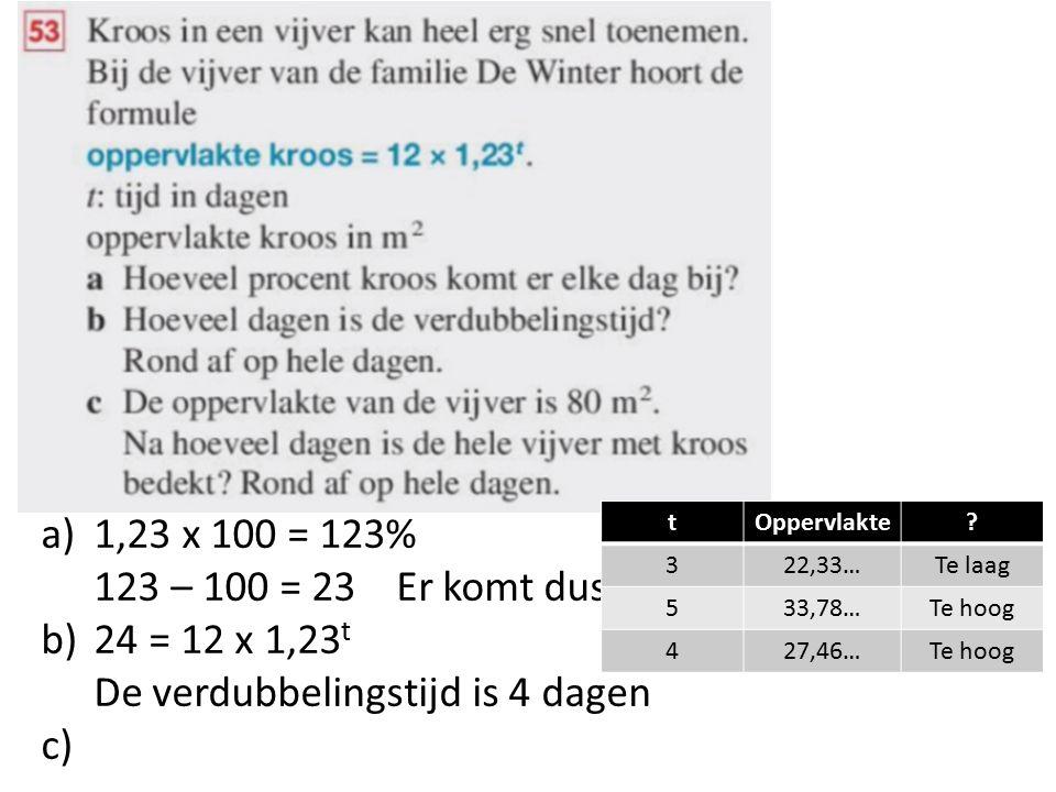 a)1,23 x 100 = 123% 123 – 100 = 23 Er komt dus elke dag 23% bij b)24 = 12 x 1,23 t De verdubbelingstijd is 4 dagen c) tOppervlakte? 322,33…Te laag 533