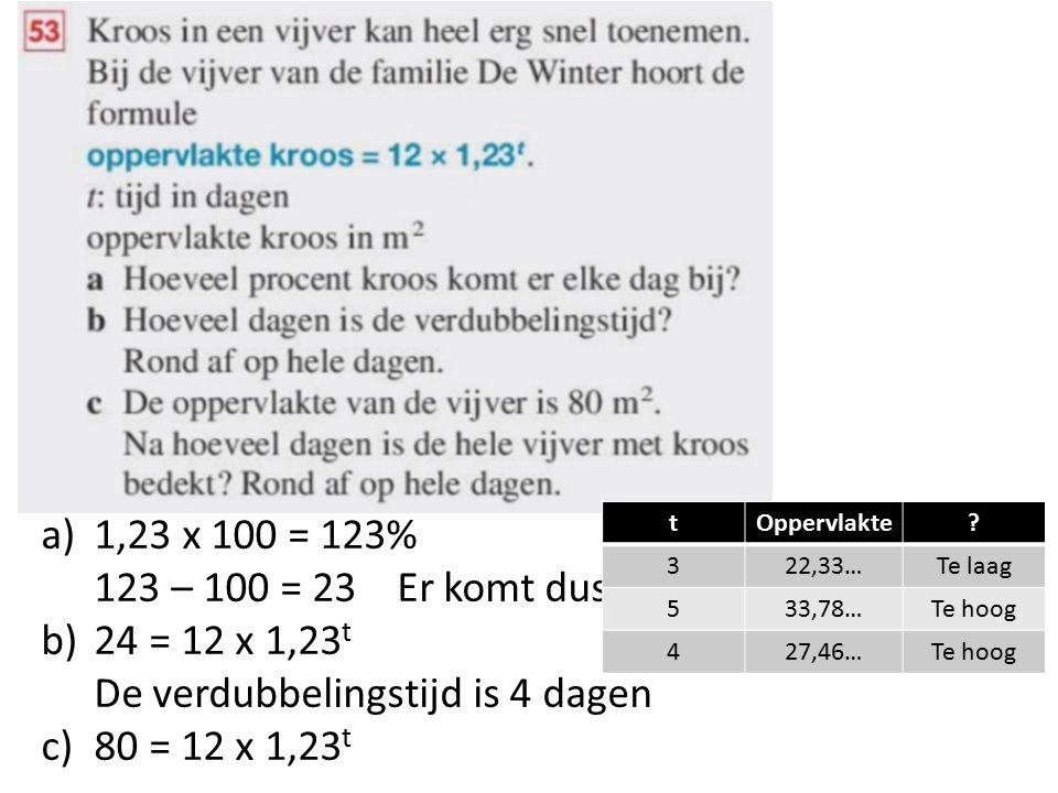 a)1,23 x 100 = 123% 123 – 100 = 23 Er komt dus elke dag 23% bij b)24 = 12 x 1,23 t De verdubbelingstijd is 4 dagen c)80 = 12 x 1,23 t tOppervlakte? 32