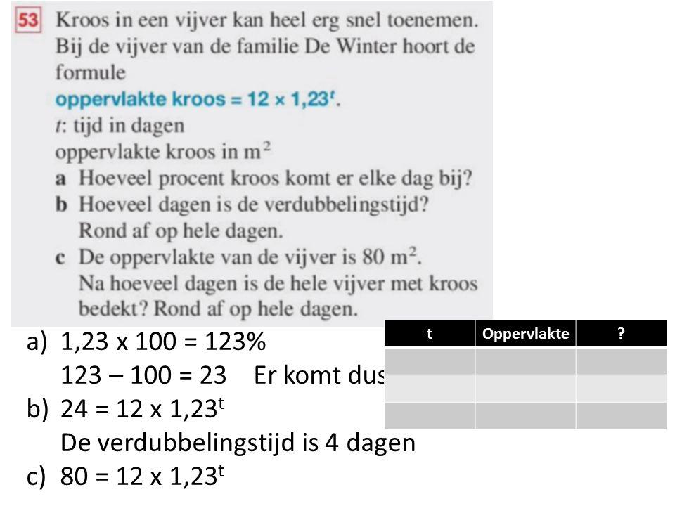 a)1,23 x 100 = 123% 123 – 100 = 23 Er komt dus elke dag 23% bij b)24 = 12 x 1,23 t De verdubbelingstijd is 4 dagen c)80 = 12 x 1,23 t tOppervlakte?