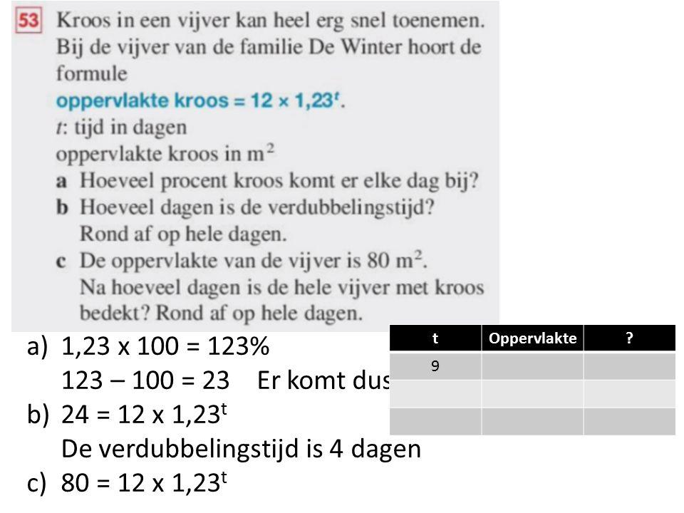 a)1,23 x 100 = 123% 123 – 100 = 23 Er komt dus elke dag 23% bij b)24 = 12 x 1,23 t De verdubbelingstijd is 4 dagen c)80 = 12 x 1,23 t tOppervlakte? 9