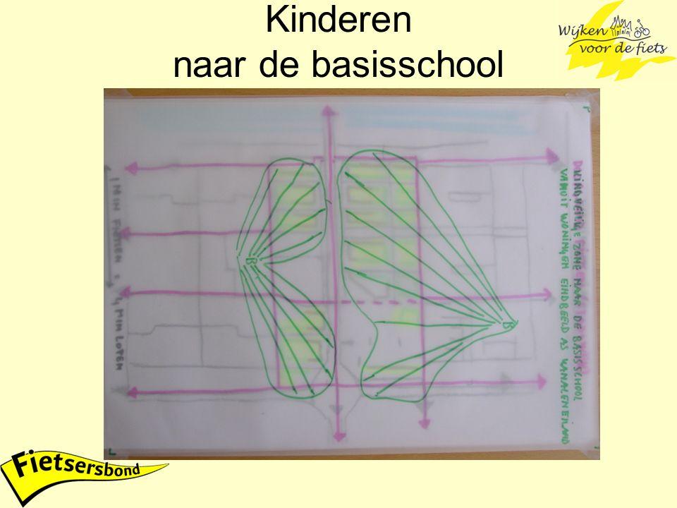 Kinderen naar de basisschool