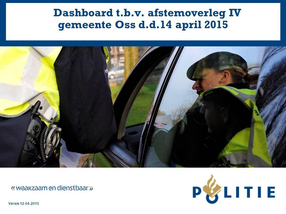 Dashboard t.b.v. afstemoverleg IV gemeente Oss d.d.14 april 2015 Versie 12-04-2015