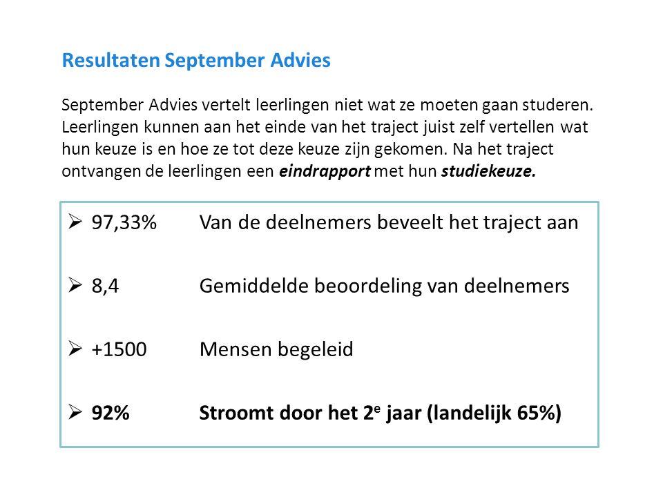  97,33%Van de deelnemers beveelt het traject aan  8,4Gemiddelde beoordeling van deelnemers  +1500 Mensen begeleid  92%Stroomt door het 2 e jaar (landelijk 65%) September Advies vertelt leerlingen niet wat ze moeten gaan studeren.