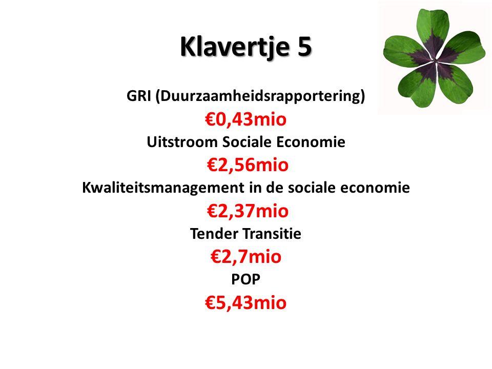 Klavertje 5 GRI (Duurzaamheidsrapportering) €0,43mio Uitstroom Sociale Economie €2,56mio Kwaliteitsmanagement in de sociale economie €2,37mio Tender T